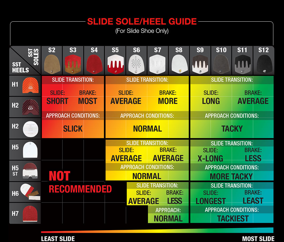 Slide Sole and Heel Guide